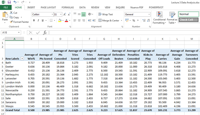 Blog 18.05 Graphic (Pivot Table)
